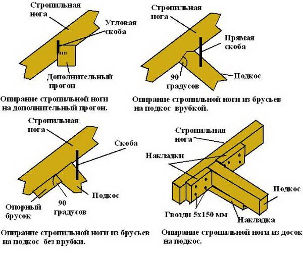 Схема устройства нескольких